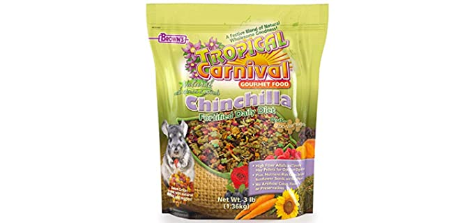 Tropical Carnival Gourmet Food Chinchilla Fortified Daily Diet - Healthy Chinchilla Food