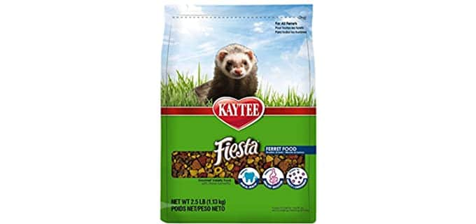 Kaytee Fiesta - Food for Ferrets