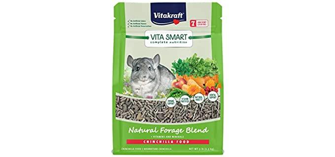 Vitakraft VitaSmart High Fiber Timothy Formula - Healthy Chinchilla Food