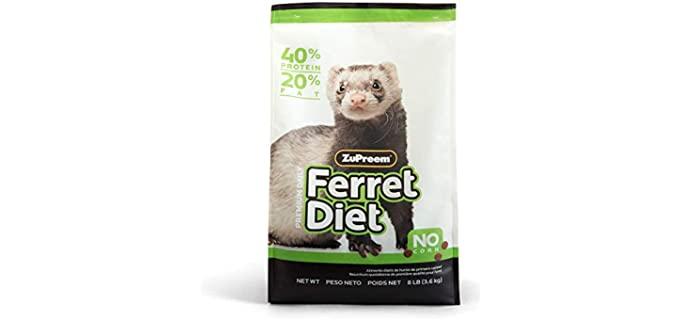 ZuPreem Premium - Dense Food for Ferrets